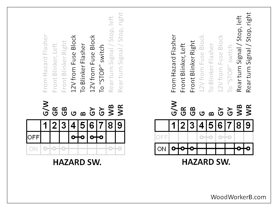 Hazard Switch1 240z multifunction switches woodworkerb 240z wiring diagram at webbmarketing.co