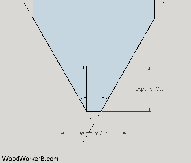 PCB Isolation Routing Tool Width Calculator | WoodWorkerB