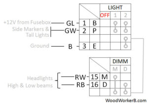 Headlight Dimmer Relay Wiring Diagram on wiring harness for fj40
