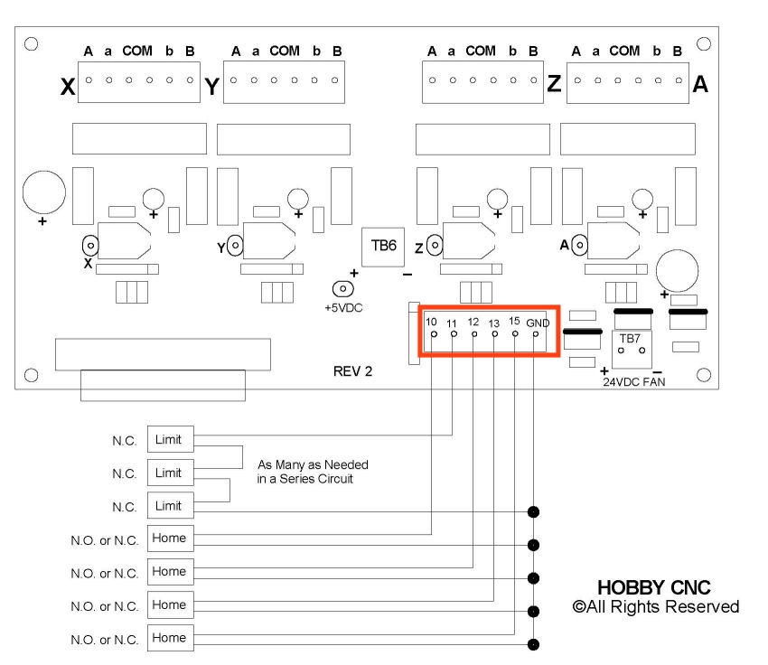 HobbyCNC Board Wiring setup and configuration of limit switches woodworkerb limit switch wiring diagram at crackthecode.co