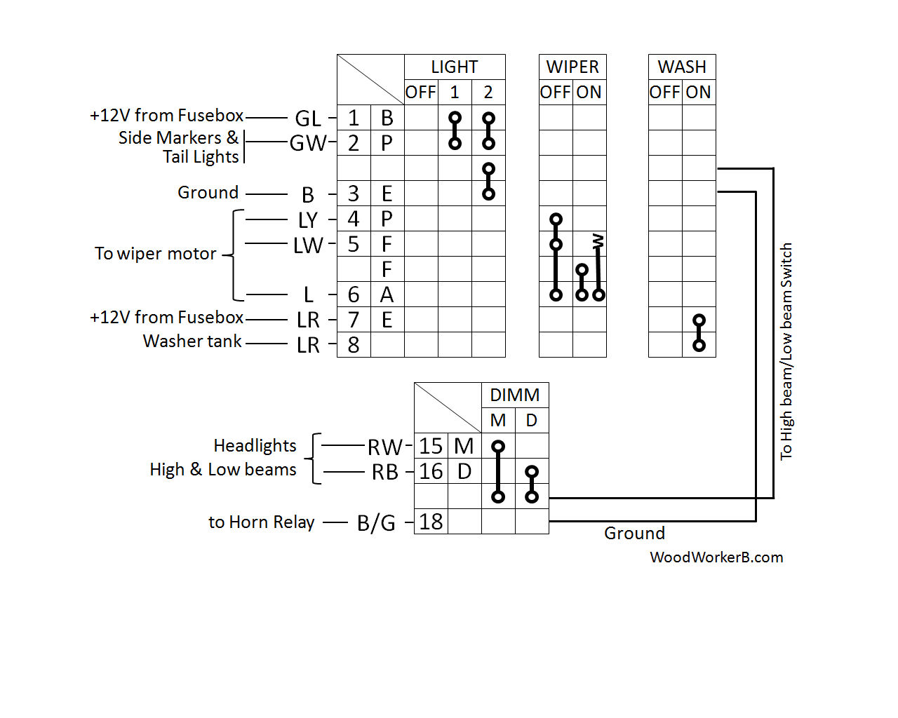 240z Multifunction Switches Woodworkerb Rheostat Switch Wiring Diagram