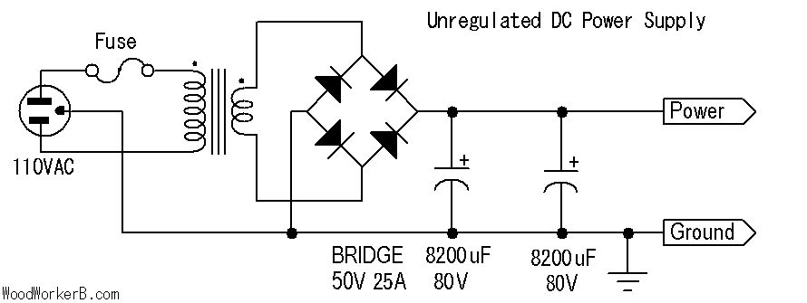 Unregulated Power Supply Diagram Wiring Data